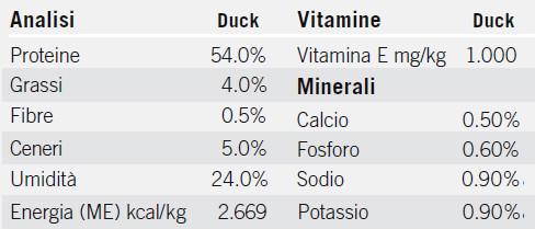 unique protein treat duck