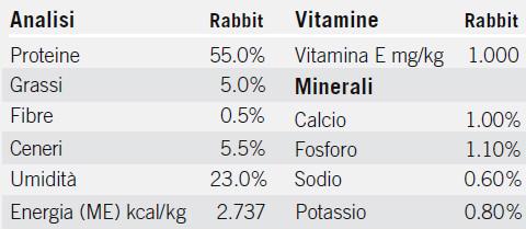 unique protein treat rabbit